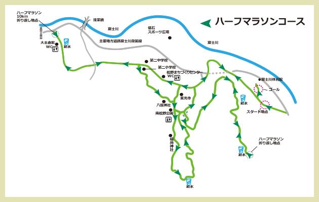 ハーフマラソンコース