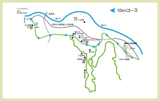 10kmコース